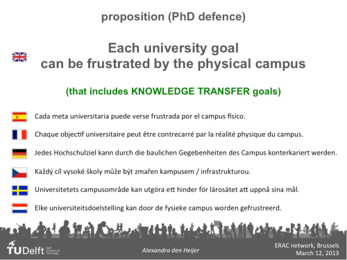 One of the slides - more propositions about the university campus in 7 European languages PROPOSITIONS