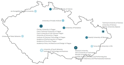 from our European campus research: locations of public universities in Czech Republic (Tzovlas, Den Heijer 2013)