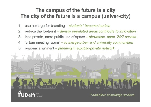 Univer-city checklist, based on TU Delft research (Den Heijer, Curvelo Magdaniel, Bentinck, Tzovlas)