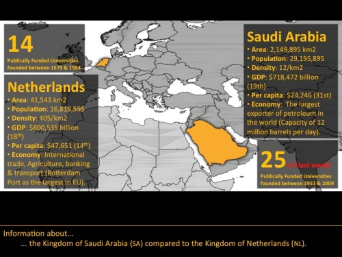 comparison NL-Saudi Arabia (source: Naif Alghamdi, 2014)