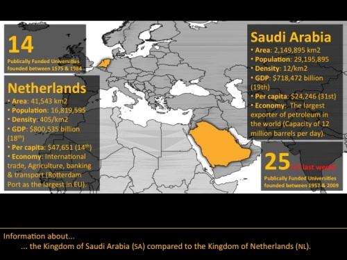 comparison NL-Saudi Arabia (source: Naif Alghamdi, 2014)